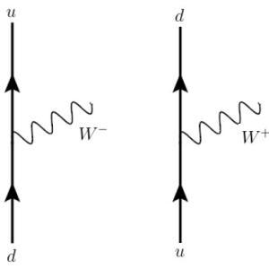 場の量子論とは何か?(8ー2)