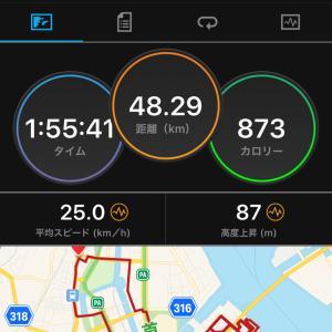 2020.08.02朝練〜大井埠頭サイクリング