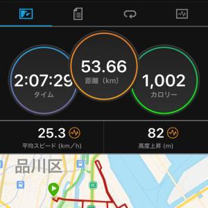 2020.08.16朝練〜大井埠頭サイクリング