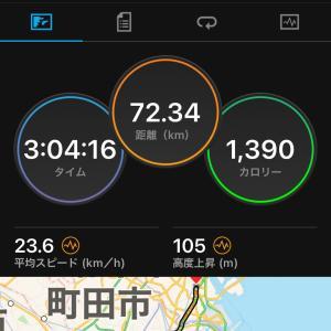 2021.08.01朝練〜横浜ベイサイドマリーナサイクリング