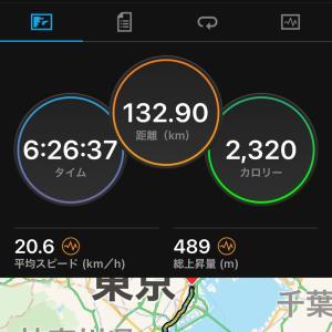 2021.09.19三浦半島一周ツーリング