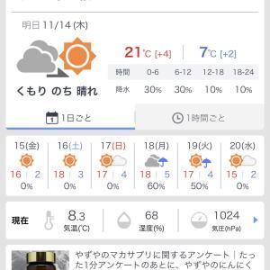 明日から寒そう