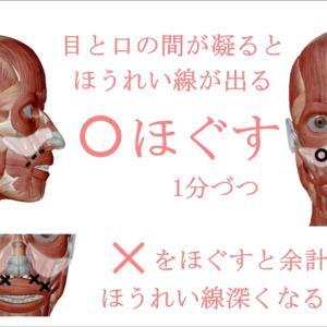 鼻翼基部凹みとほうれい線ストレッチ方法