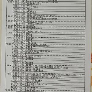 「各都市の運行バス会社一覧表」完成