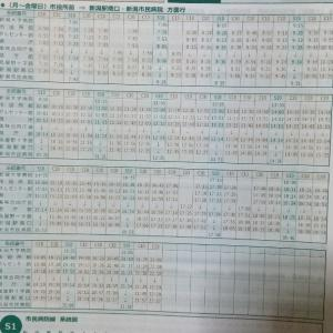 新潟交通(新潟駅発)時刻表
