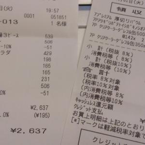 消費税増税初日レポ