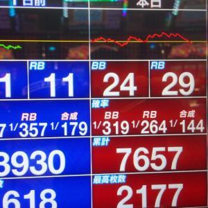 閉店君#80 7/7決戦編