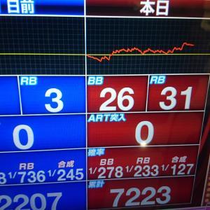 閉店君#71 ラスト15分の戦い編
