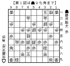 藤井聡太、タイトル最年少挑戦まであと1勝!
