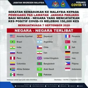 マレーシア政府23カ国の入国禁止の国を発表! 日本はリストに入っていない!ってことはMM2H、、
