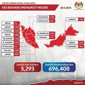 全然5000人台切れない! そうなるとワクチン接種、日本とマレーシアの大きな違いって!