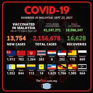 マレーシアのブレークスルー感染のワクチンと死亡率との因果関係。 やっぱりシノバックより、ファイザ