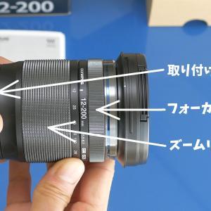 レンズの基礎知識 レンズの種類や焦点距離、画角について簡単解説