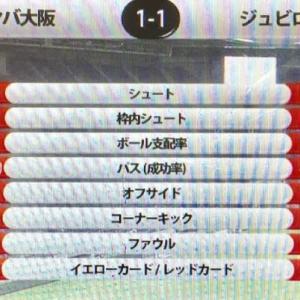 最下位の磐田に勝てなくてどこに勝つの?それも75分間一人多い状態で。