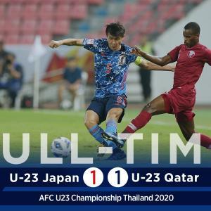 AFC U-23選手権 グループリーグ敗退