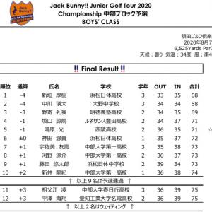 Jack Bunny!! Junior Golf Tour Championship 中部予選