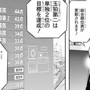 ★【ワートリ】B級ランク戦で初日開始前に2位には13ptのアドバンテージがあったんだが、よく玉狛第二は2位になったな