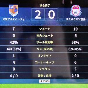J2第3節、ザスパクサツ群馬に2-0でホーム開幕戦勝利!@NACK5スタジアム大宮!