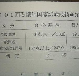 看護師国家試験 合格証書はがき。
