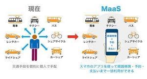 「サービスとしての移動(MaaS)」に、対応できているか?(3)'20.06.15