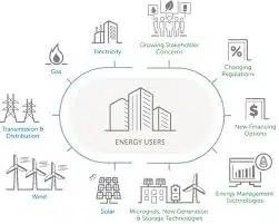 「サービスとしてのエネルギー(EaaS)」ビジネス・モデルの仕組み(1)'21.07.31