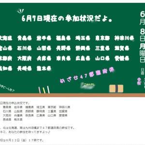 高体連形GP大会 申請受付は6/12まで(動画送付は6/21)