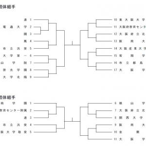 R2大阪府新人大会 トーナメント