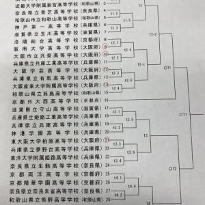 速報 第40回近畿高等学校空手道大会 トーナメント