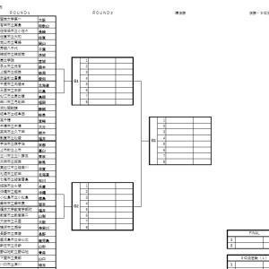 北海道全中トーナメント