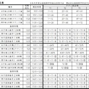競技日程表を掲載  沖縄インターハイ2019