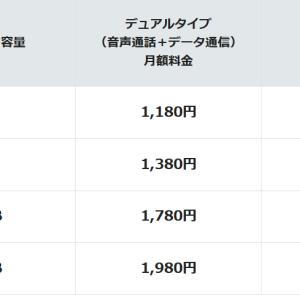 格安SIM! mineo が新料金プラン!音声付いて1GB 1180円から!20GBは1980円!