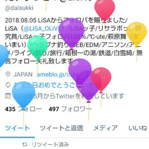♪ LiSAから誕生日プレゼント ♪