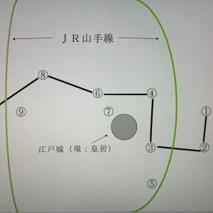 婆娑羅日記Vol.46~平将門の北斗七星巡りin2018②(鬼王神社・水稲荷神社)