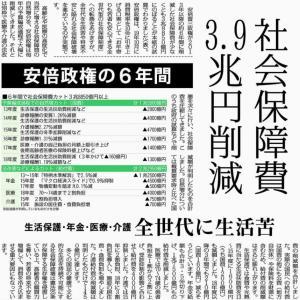 社会保障費 3.9兆円削減!!
