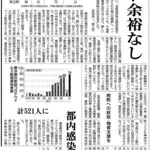 世界人助けランキング 日本は世界125カ国で最下位の125位