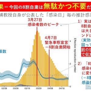 日本が武器を買うお金で、これだけのことができる
