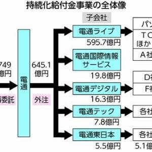 持続化給付金 電通「中抜き」の構図