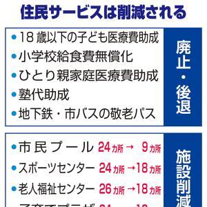 平均賃金  韓国  4.229万ドル  日本  3.862万ドル