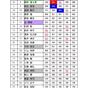「NPK CUP」大阪大会に参加