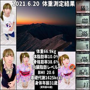 ☆2021.6.20の体重測定結果☆
