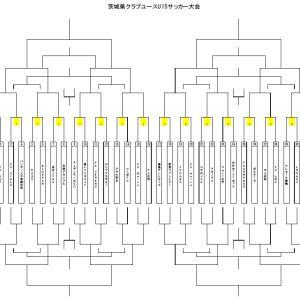 茨城県クラブユース(U-15)サッカー大会
