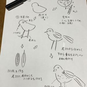 質問で『工芸菓子の鳥の作り方』・・・・を考える