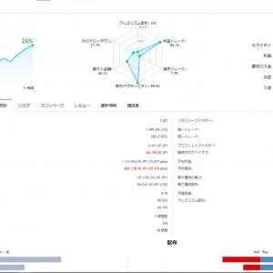 FXの裁量トレードの8月4週目(実質41日間  8週目)の結果です。(利益50万円達成!)