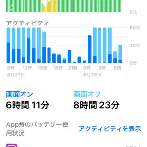 2020年8月28日(金)午前7時の気温26.8度、湿度88%、tenki.jpが落ち着いてホッとする鳥取市滝山の朝です。