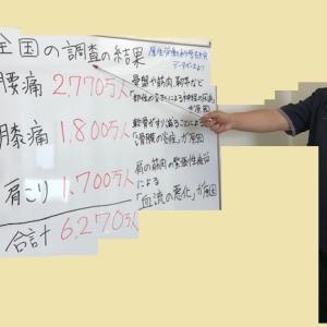 【青森整体教室(633)】全国の調査の結果について勉強をしました。