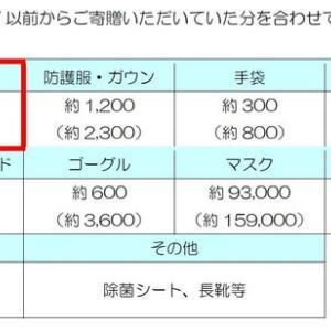 【提案実現】まずは夙川小学校で試験実施。学校への欠席連絡を、アプリでできるようになります!