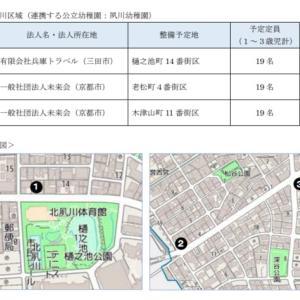 【広報】来年4月に、夙川・越木岩・高木地区で1~3歳を対象とした小規模保育施設が開園します! +2