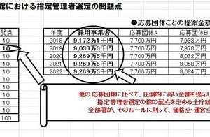 仕事のほとんどは単純な貸館業務でしょ?なのに、なぜ他社より1500万円も高い事業者が選ばれるかというと...