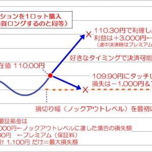 新時代のFX! IG証券「ノックアウト・オプション」誕生!!