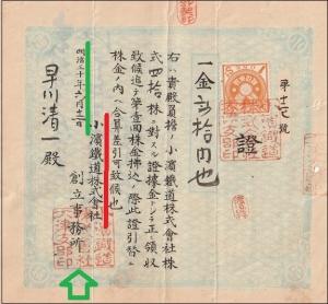 「小浜鉄道・株券払込み証」★小濱鐵道~私としたことが・・・